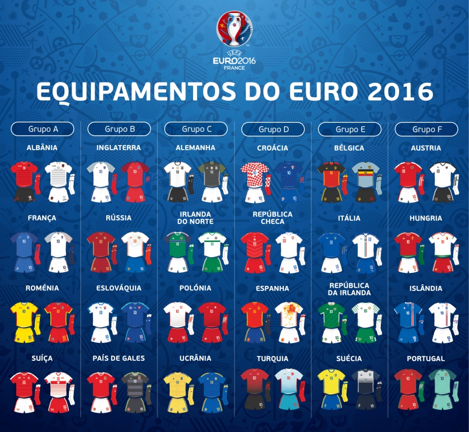 EURO 2016 Kits_square_PT.jpg